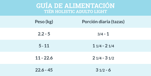 Guía de Alimentación Tiër Holistic Adulto Light