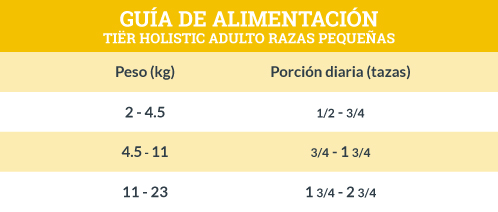 Guía de Alimentación Tiër Holistic Adulto Razas Pequeñas