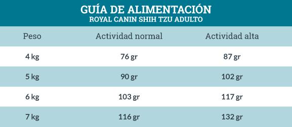 Guía de Alimentación Royal Canin Shih Tzu Adulto